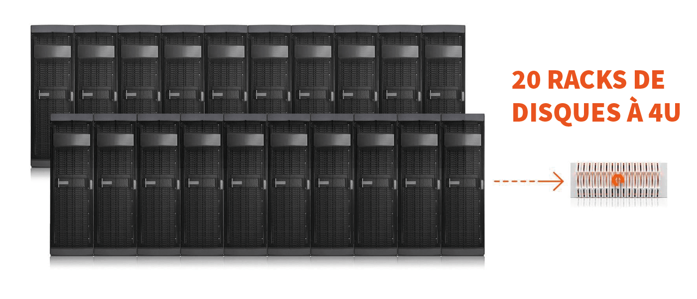 20 racks 4U - FlashBlade - Pure Storage - Darest Informatic